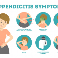 Symptoms of Appendicitis: When to Seek Emergency Care
